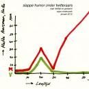 Grafiek ZELF WETEN